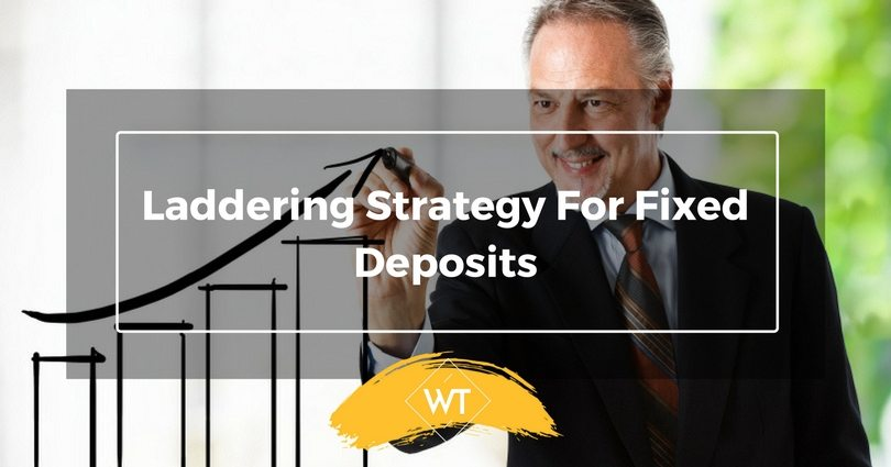Laddering strategy for Fixed Deposits