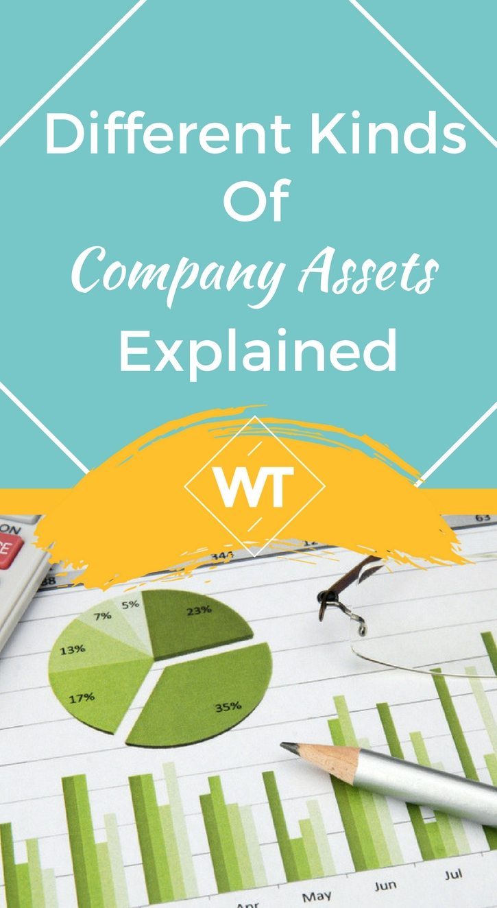 Different Kinds Of Company Assets Explained